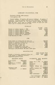 Page 39 - Library statistics, 1918 - Twenty-eighth and twenty-ninth annual reports of the Minneapolis Public Library, 1917-1918 28th/29th [1919?]