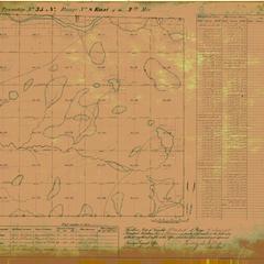 [Public Land Survey System map: Wisconsin Township 35 North, Range 08 East]