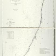 Lake Michigan coast chart no. 9. Ludington to Point-Betsey