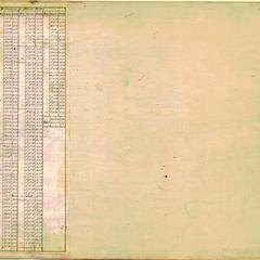 [Public Land Survey System map: Wisconsin Township 19 North, Range 05 West]