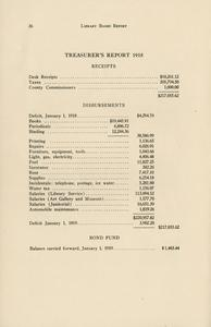 Page 40 - Treasurer's report 1918 - Twenty-eighth and twenty-ninth annual reports of the Minneapolis Public Library, 1917-1918 28th/29th [1919?]