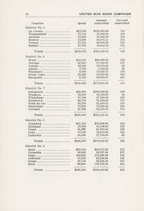 Page 26 - Results by districts
