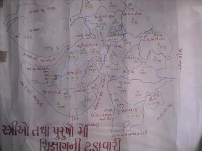 Percentage of education of women and men in Gujarat
