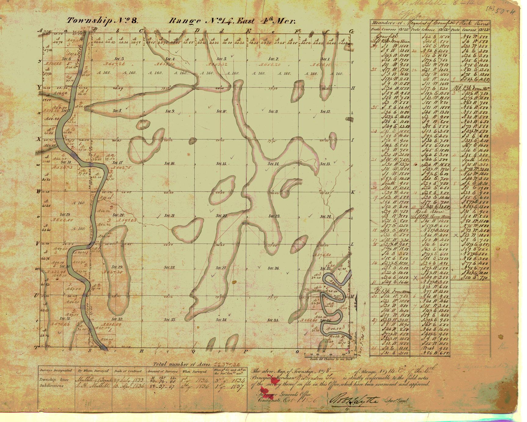 [Public Land Survey System map: Wisconsin Township 08 North, Range 14 East]