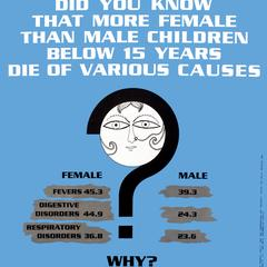 Shocking Statistics