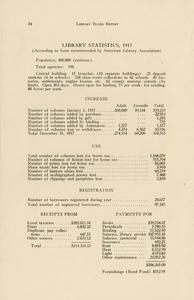 Page 38 - Library statistics, 1917 - Twenty-eighth and twenty-ninth annual reports of the Minneapolis Public Library, 1917-1918 28th/29th [1919?]