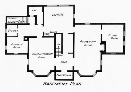 Home Management House 1940 floor plan