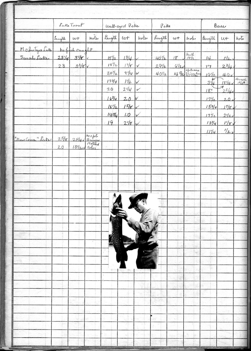 Catch list with small inset photo of AL holding northern pike, International Boundary Waters Canoe Area, June 1924