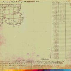 [Public Land Survey System map: Wisconsin Township 17 North, Range 13 East]
