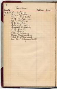 Ladies Literary Club Membership - Founders, April 3, 1877