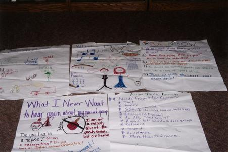 Posters created during the 2003 Student of Color Leadership Retreat