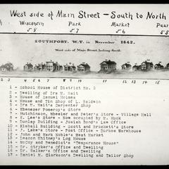 Southport 1842, west side of Main Street